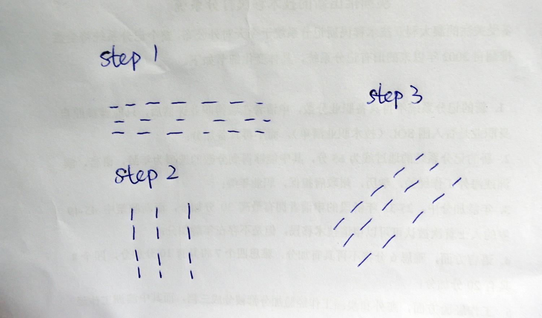 方法.jpg